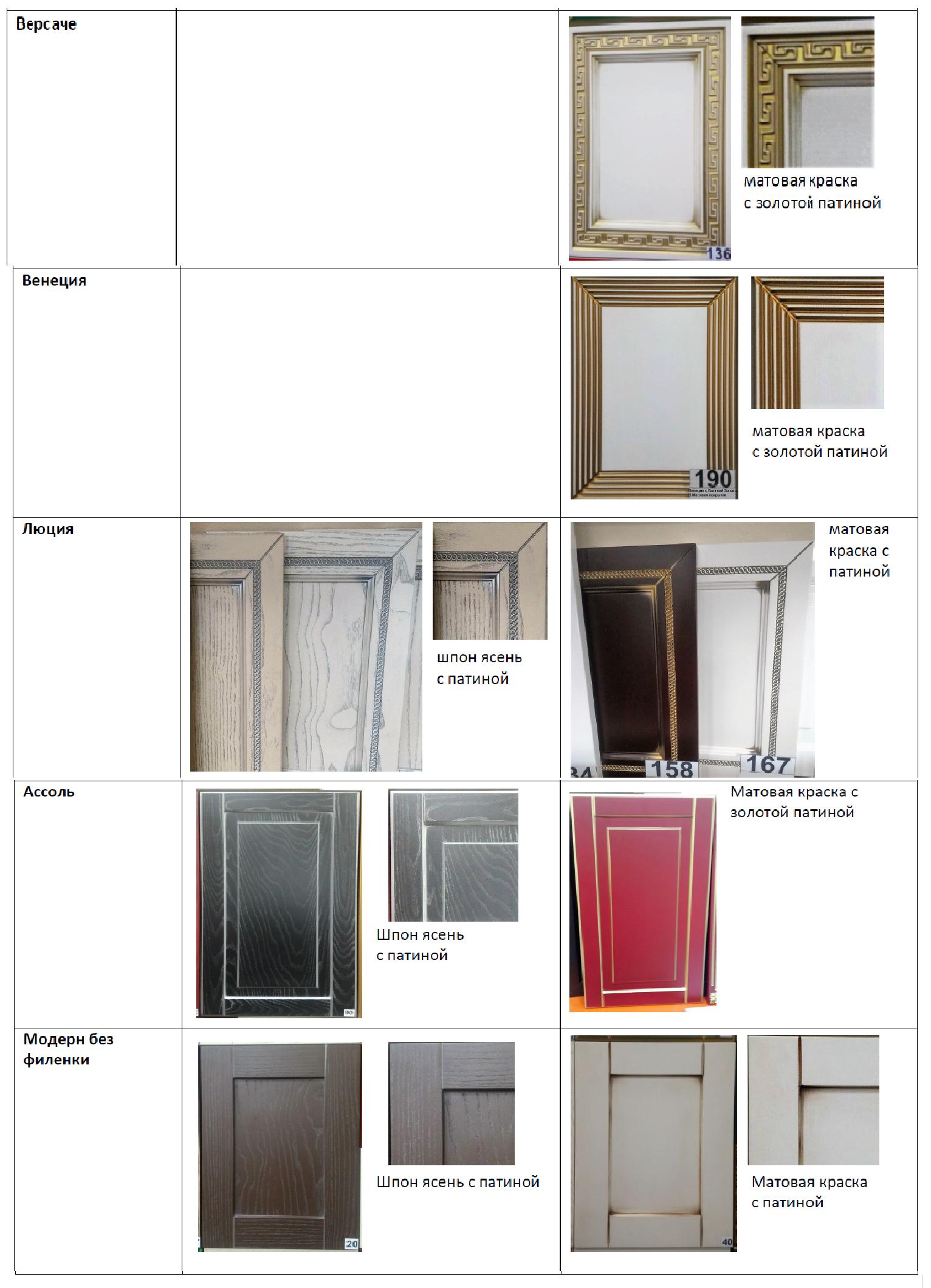 Цена облицовочный кирпич для фасада показать варианты отделки